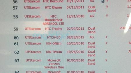 HTC 6435 çıkış tarihi
