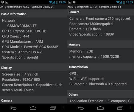 Samsung Galaxy S4 test sonuçları