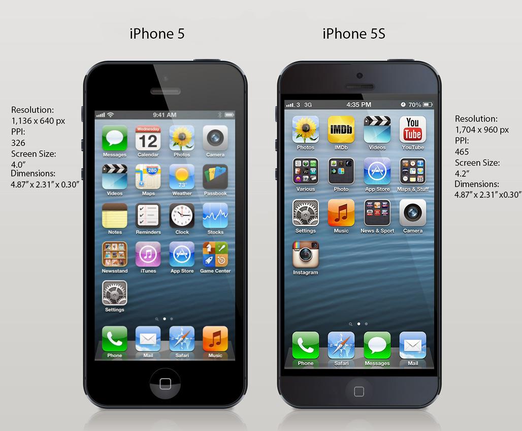 iPhone 5S'te Home tuşu olmayabilir