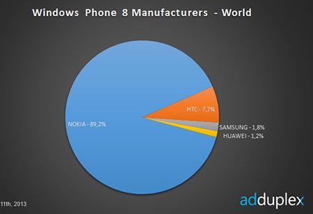 windowsphone_nokia_